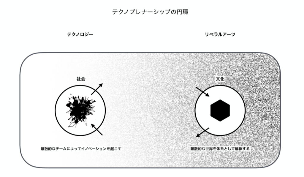 f:id:naotatsu25:20180212210022p:plain