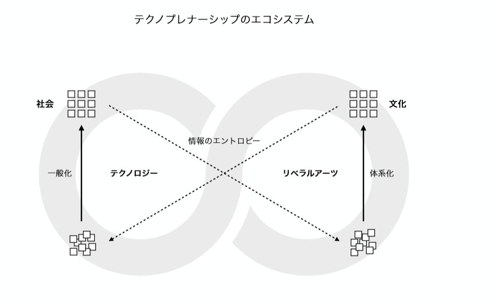 f:id:naotatsu25:20180212210115p:plain