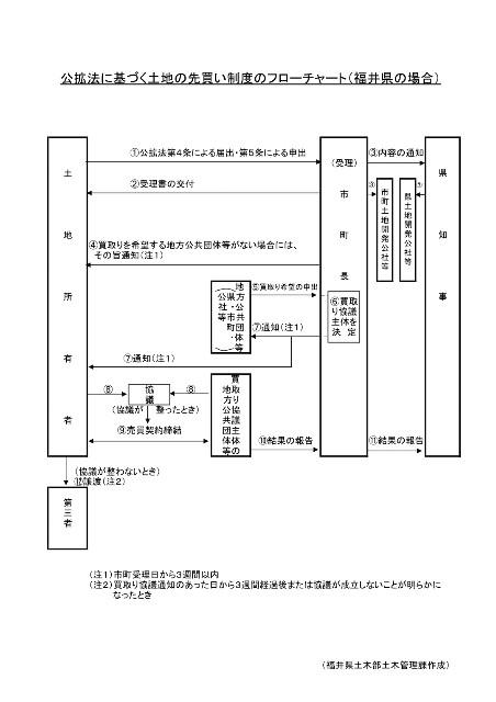 f:id:naoto0211:20180105202151j:image