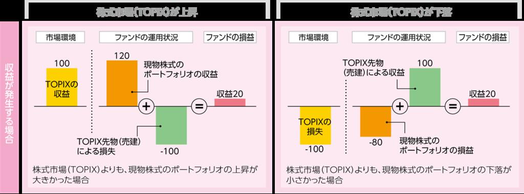 f:id:naoto0211:20181208100206p:plain