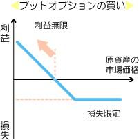 f:id:naoto0211:20190207083354j:image