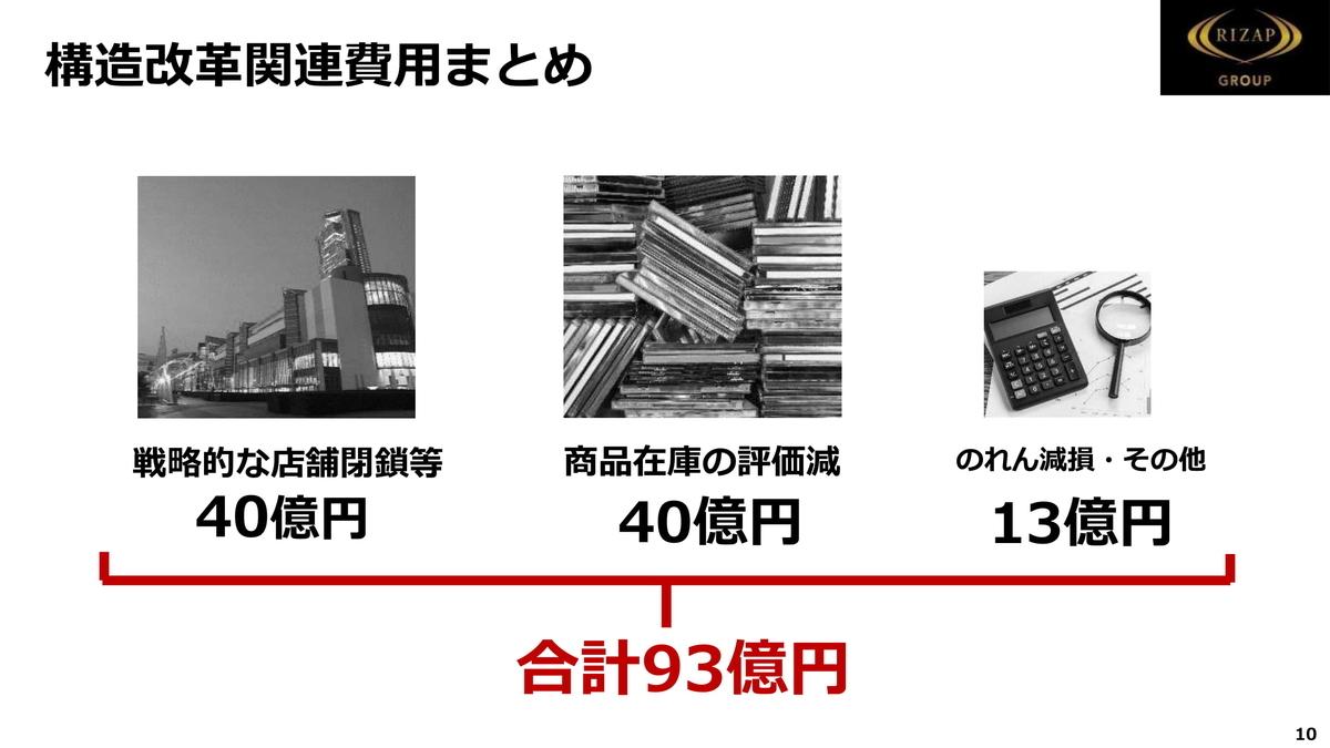 f:id:naoto0211:20190518092157j:plain