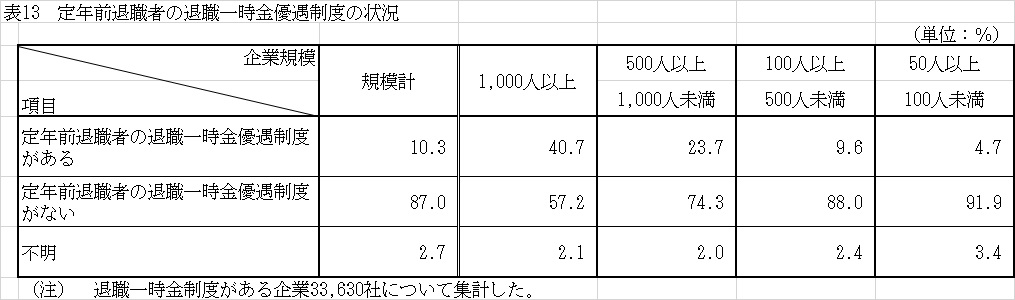 f:id:naoto0211:20200222163548j:plain