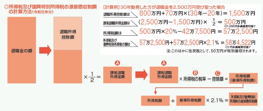 f:id:naoto0211:20200222180738p:plain