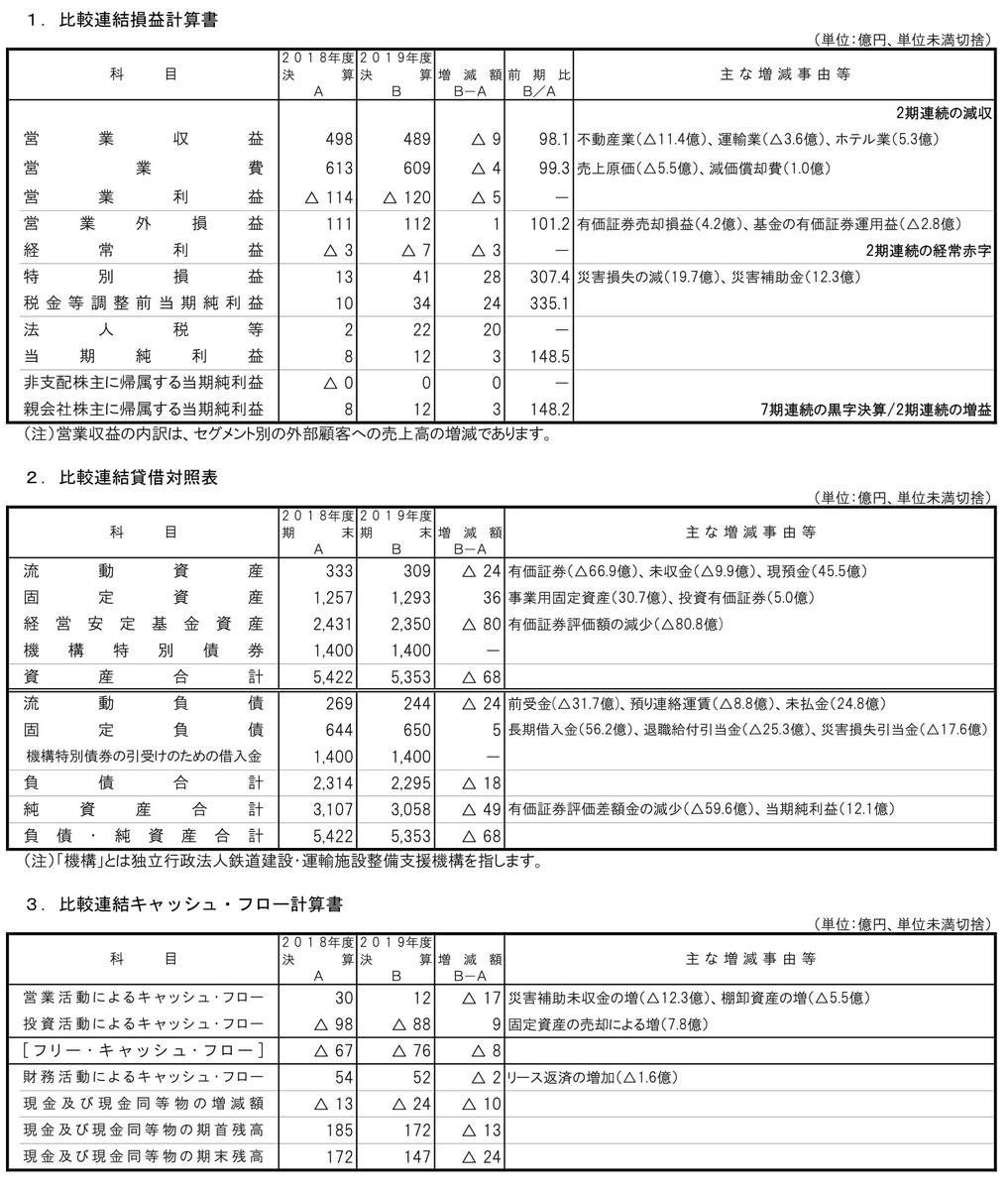 f:id:naoto0211:20200511143427j:plain