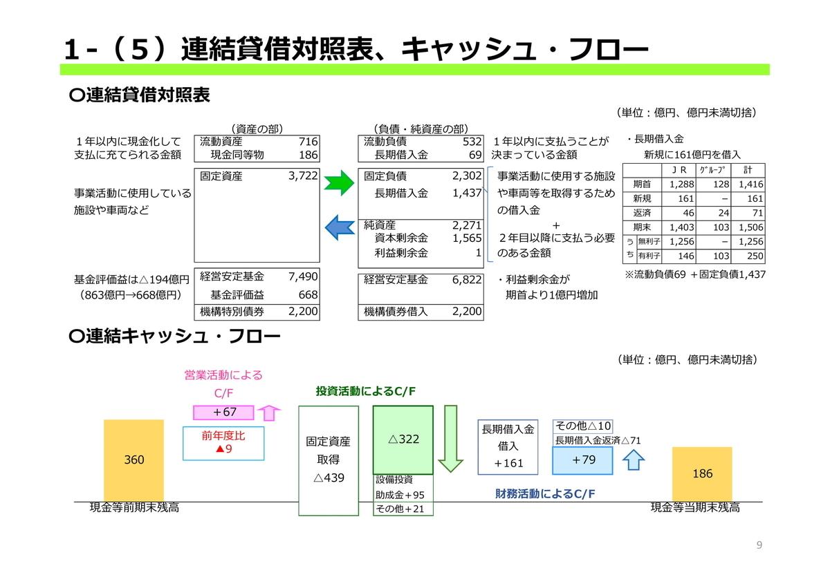 f:id:naoto0211:20200512171552j:plain