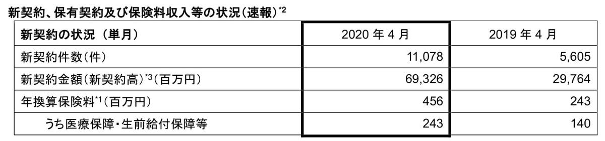f:id:naoto0211:20200514171214j:plain