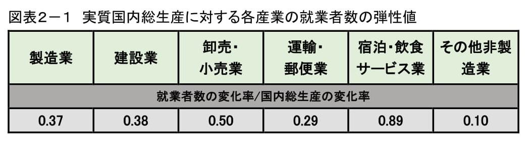 f:id:naoto0211:20200520190449j:plain