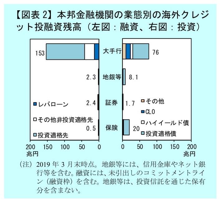 f:id:naoto0211:20200602191046j:plain