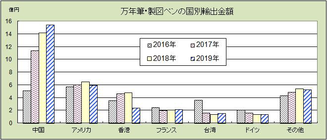 f:id:naoto0211:20200723100124j:plain