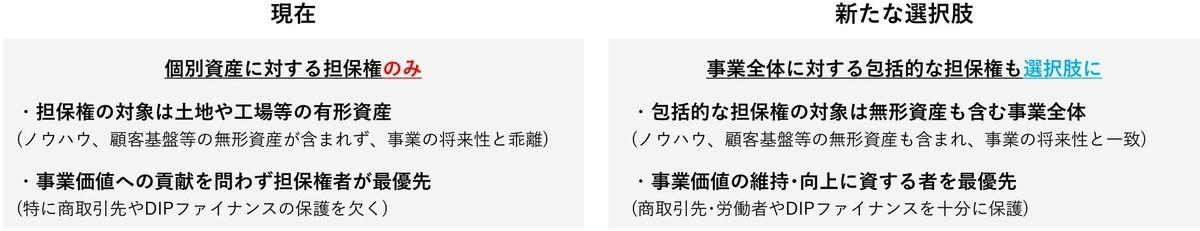 f:id:naoto0211:20201122104135j:plain