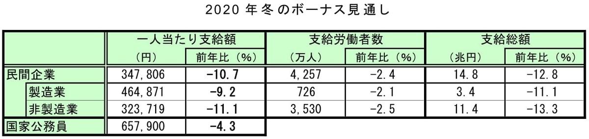 f:id:naoto0211:20201202181106j:plain