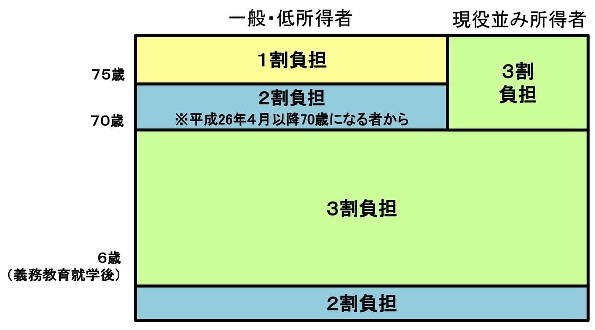 f:id:naoto0211:20201216115821j:plain