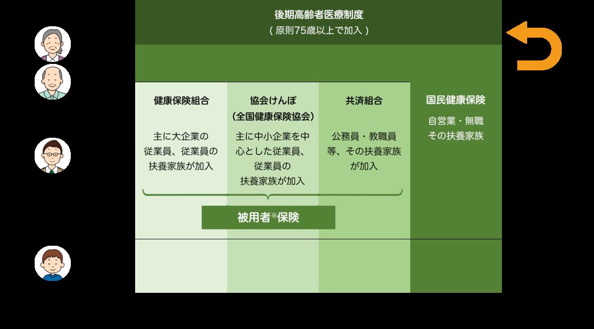 f:id:naoto0211:20210117110243p:plain