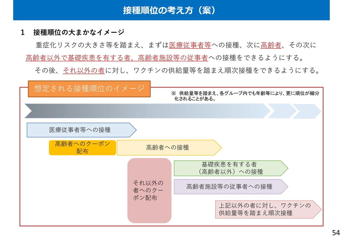 f:id:naoto0211:20210130151245j:plain