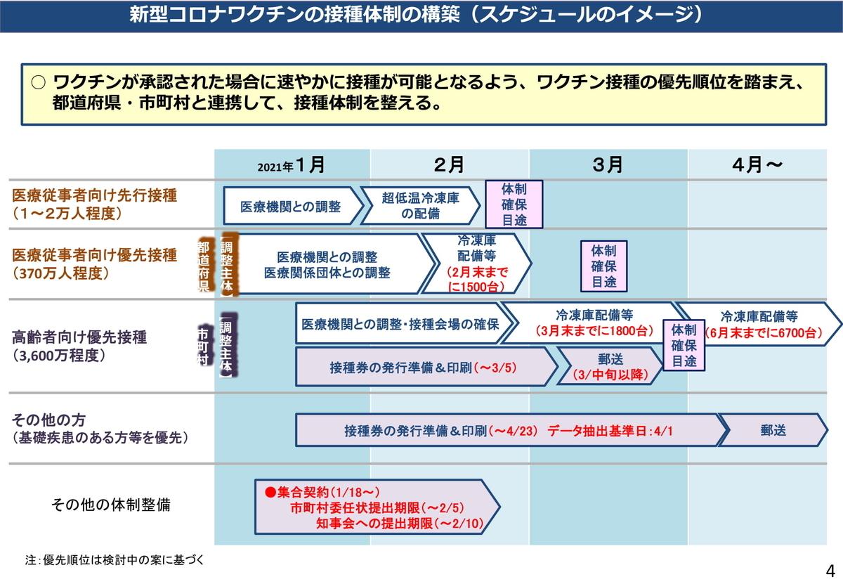 f:id:naoto0211:20210130151537j:plain