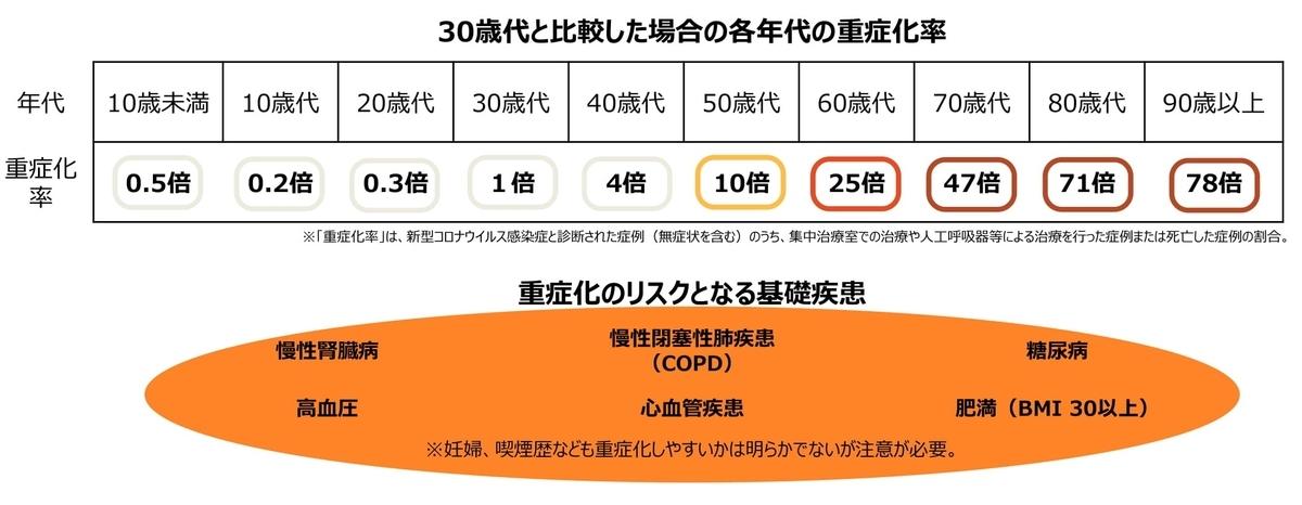f:id:naoto0211:20210130160955j:plain
