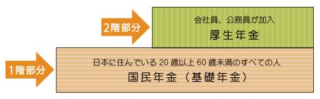 f:id:naoto0211:20210403095700j:plain