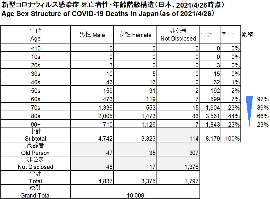 f:id:naoto0211:20210502165930p:plain