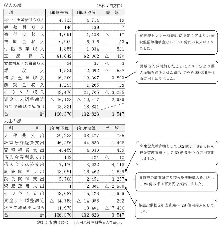 f:id:naoto0211:20210505120724p:plain