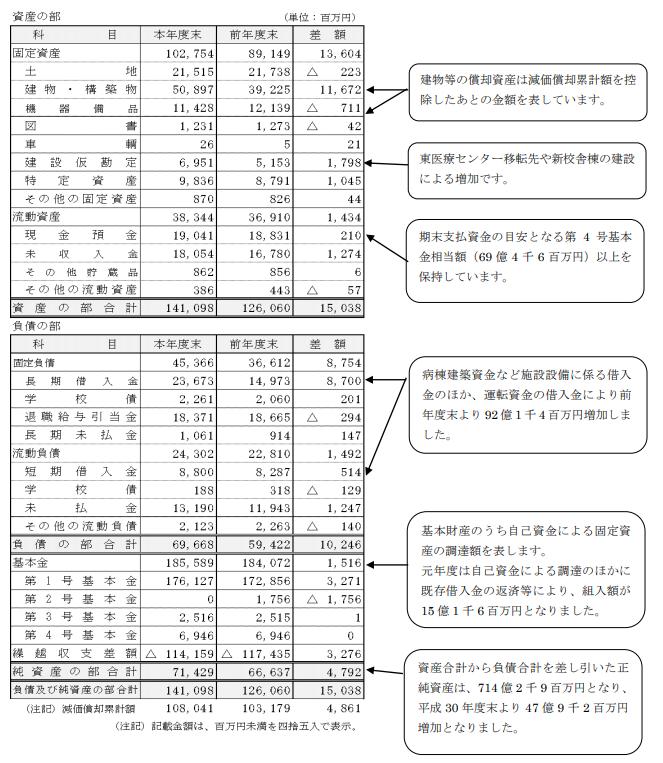 f:id:naoto0211:20210505121642p:plain