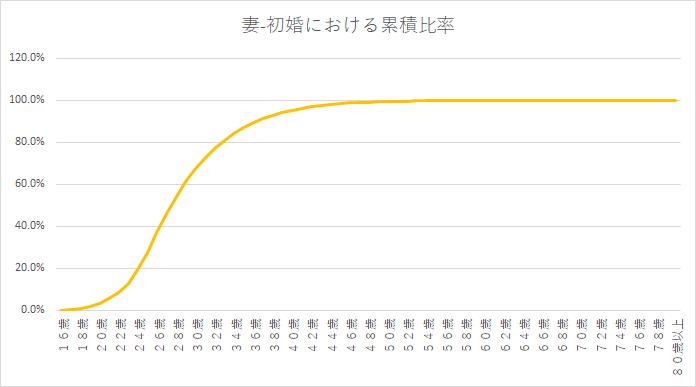 f:id:naoto0211:20210522185628p:plain