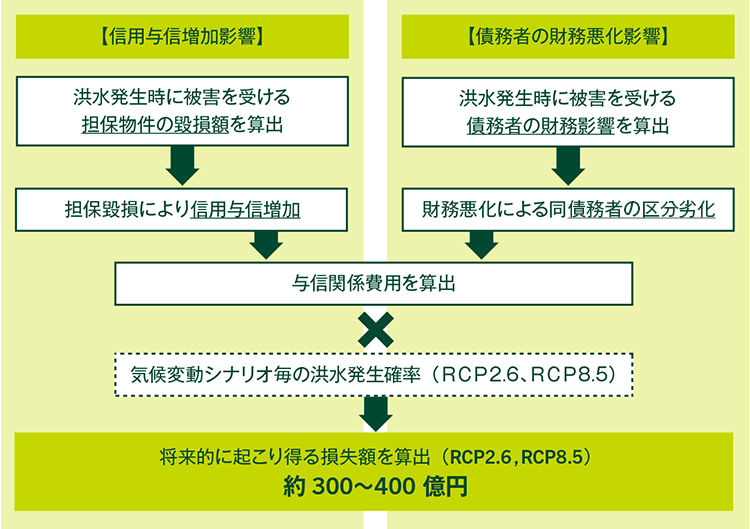 f:id:naoto0211:20210717111900j:plain