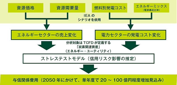 f:id:naoto0211:20210717113922p:plain
