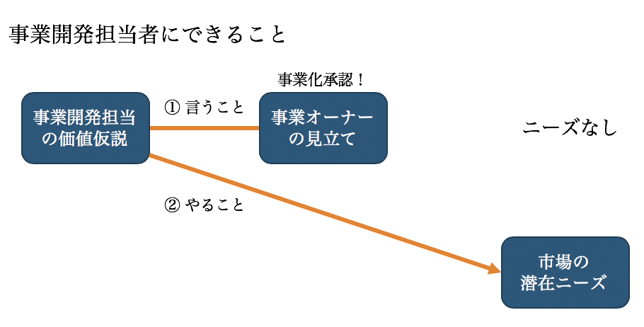 f:id:naoto111:20180820153648p:plain