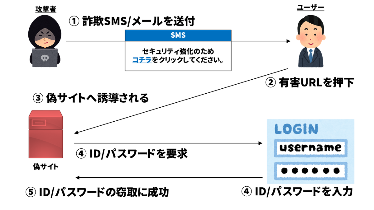 f:id:naoto408:20200119143551p:plain