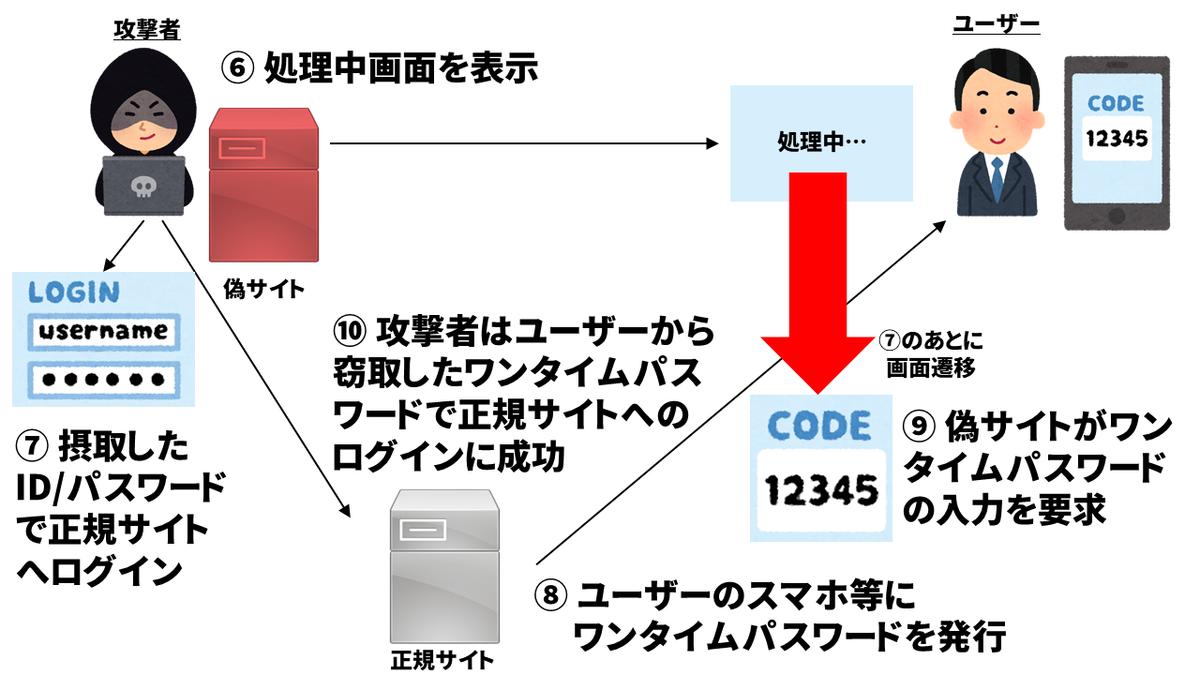 f:id:naoto408:20200119143618p:plain