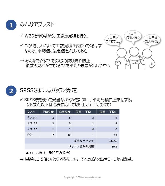 f:id:naoto408:20201108005250p:plain