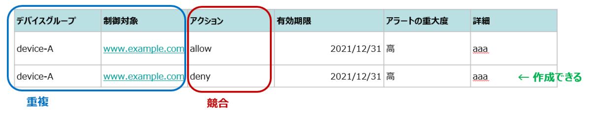 f:id:naoto408:20210908202317p:plain
