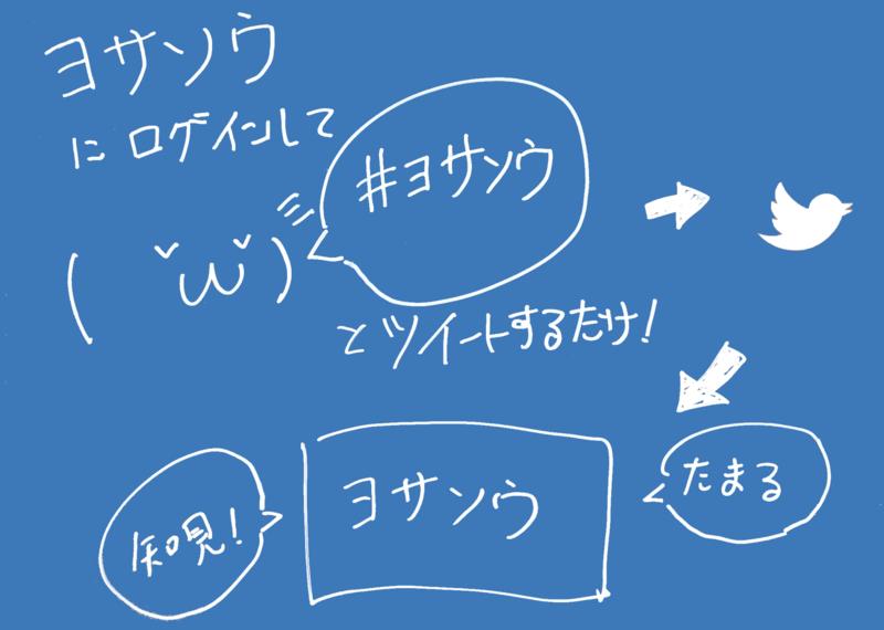 f:id:naoto5959:20141203004845p:plain