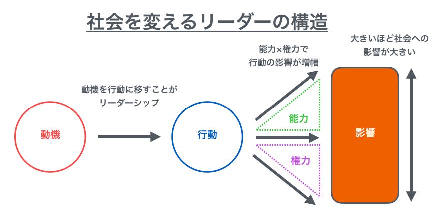 f:id:naotowatari:20170611155718p:plain