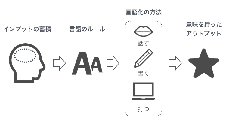 f:id:naotowatari:20170618104330p:plain