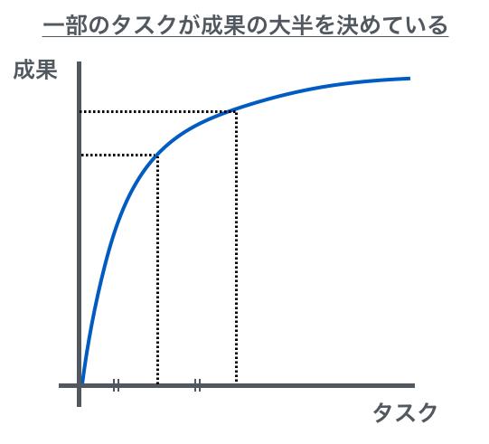 f:id:naotowatari:20170619160745p:plain