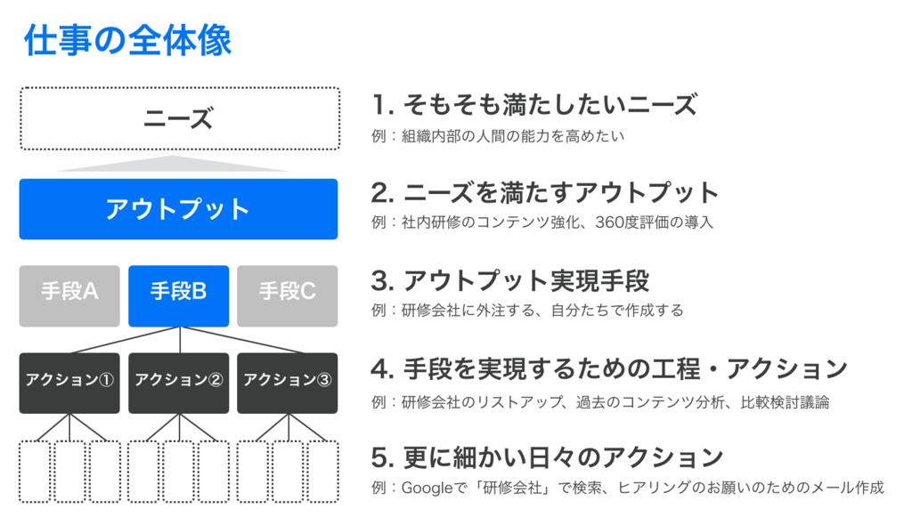 f:id:naotowatari:20180118212725p:plain