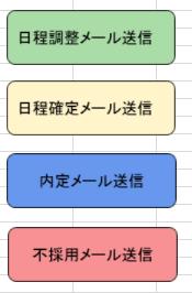 f:id:naotowatari:20180310152218p:plain