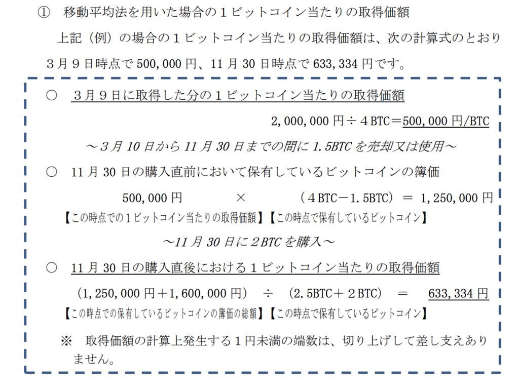 仮想通貨_税金_確定申告_国税庁