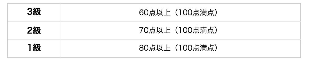 f:id:naox0812:20160824180646j:plain