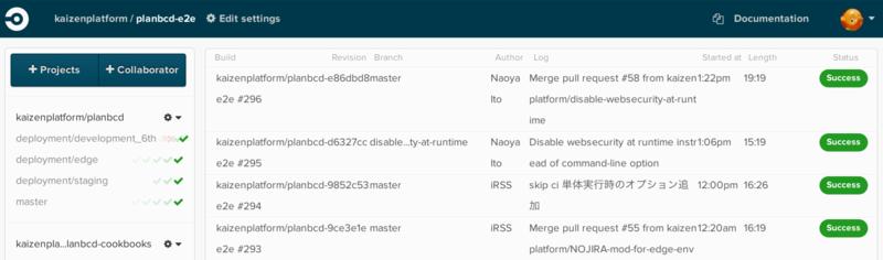 GitHub 時代のデプロイ戦略 - naoyaのはてなダイアリー
