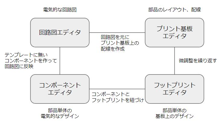 f:id:naoyaito:20180615155618p:plain