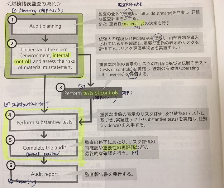 f:id:naoyaji:20171102205645j:plain