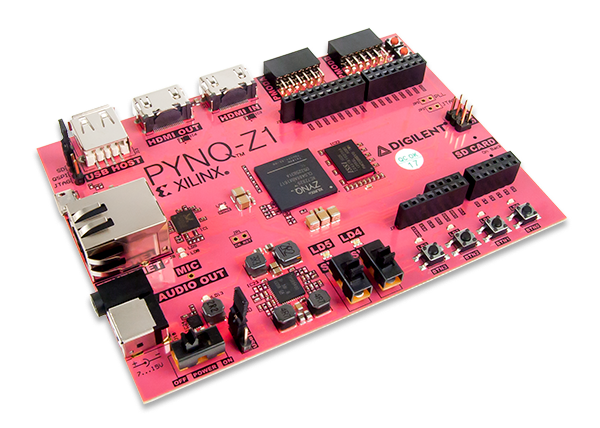 PYNQ-Z1で始めるDeep Learning on FPGA入門(その1:購入からJupyter
