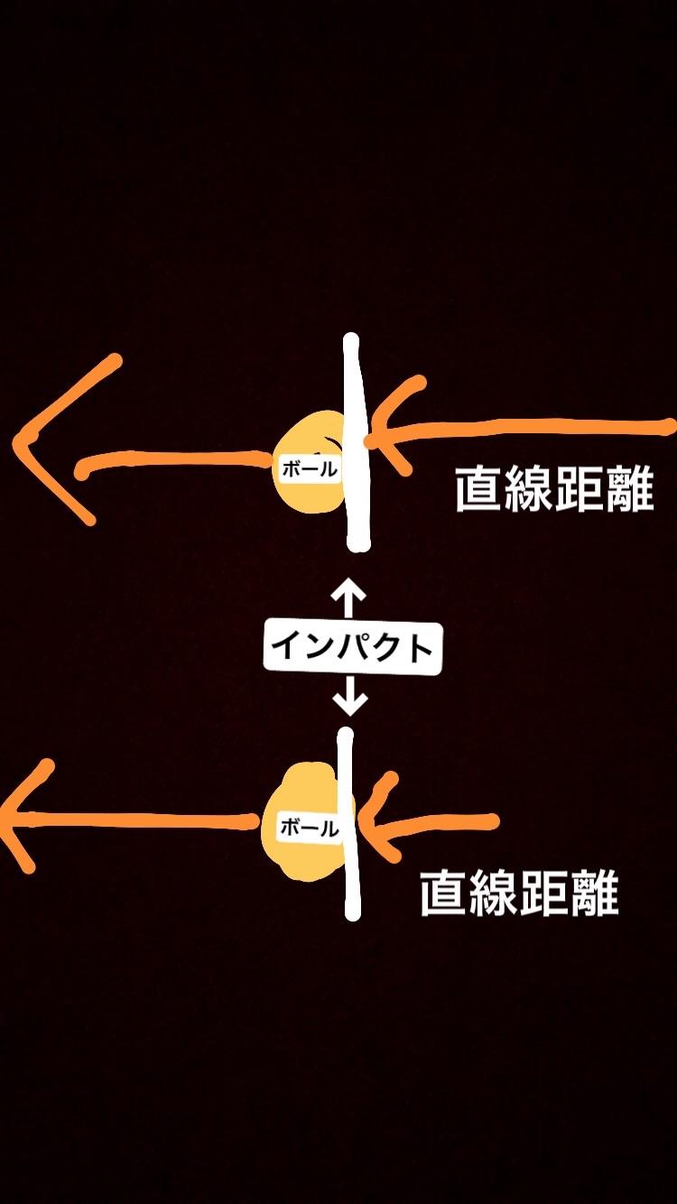 f:id:naoyuki426:20170919150953j:image