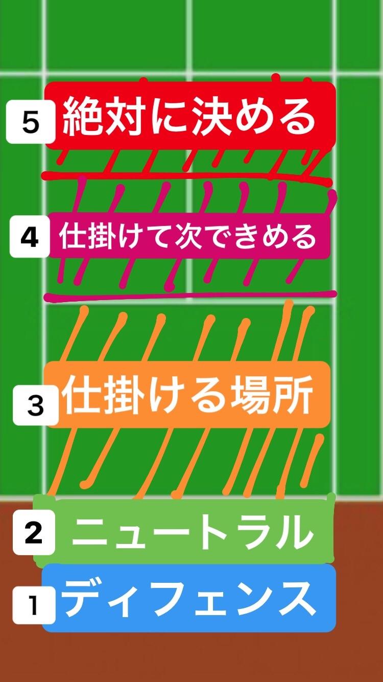 f:id:naoyuki426:20171203071346j:image