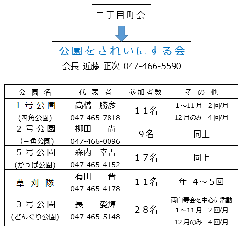 f:id:nara2tyoukai:20170614102528p:plain
