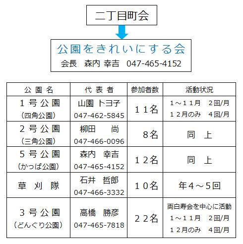 f:id:nara2tyoukai:20181024111131p:plain