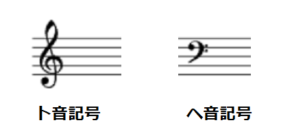 五線譜 意味